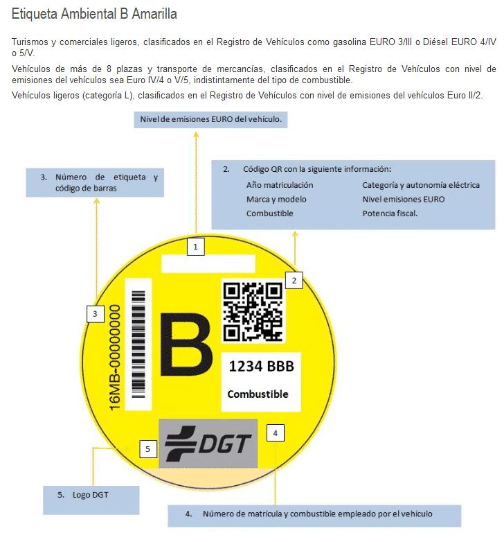 Etiqueta Ambienta B amarilla DGT
