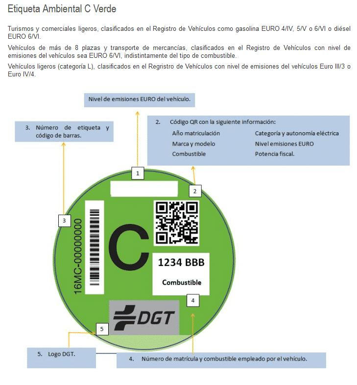 Etiqueta Ambiental C verde DGT