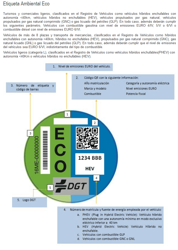 Etiqueta Ambiental ECO DGT